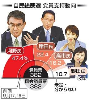 総裁選票読み.jpg