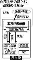 政調復活.jpg